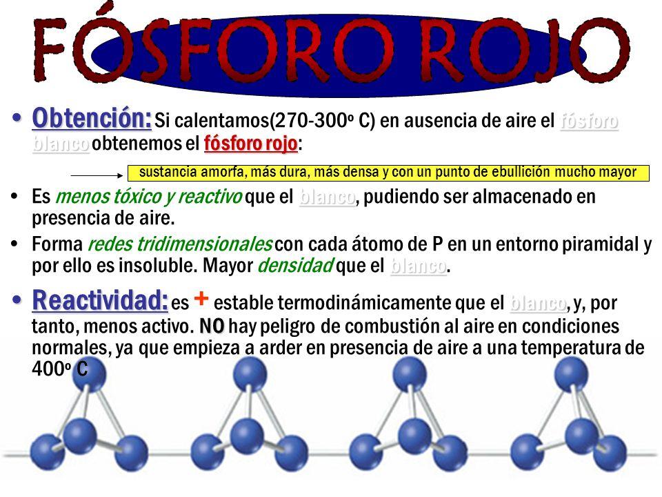 Obtención: Si calentamos(270-300º C) en ausencia de aire el f ff fósforo blanco obtenemos el f ff fósforo rojo: sustancia amorfa, más dura, más densa