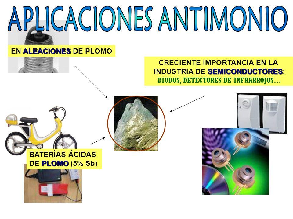 ALEACIONES EN ALEACIONES DE PLOMO BATERÍAS ÁCIDAS PLOMO DE PLOMO (5% Sb) CRECIENTE IMPORTANCIA EN LA SEMICONDUCTORES INDUSTRIA DE SEMICONDUCTORES: DIO