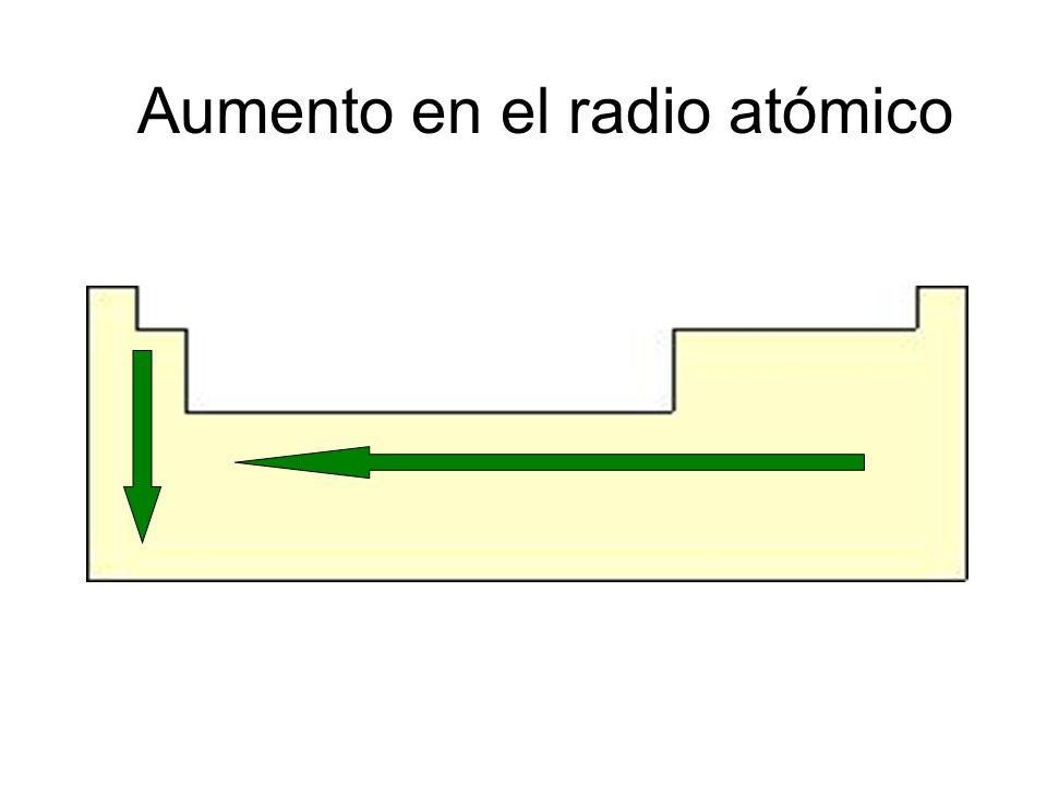 O 3 :OZONO Poder oxidante más alto que el del O 2 Abundancia: -Pequeña en altitudes bajas;aumenta en situaciones de contaminación Perjudiciales para la salud en niveles superiores a 0,12pm Obtención: -Reacción muy endotérmica a partir de O 2 y sólo en la parte inferior de la atmósfera Aplicación: -Sustituto del Cl en la potabilización del agua.Inestable y desaparece del agua al ser tratada