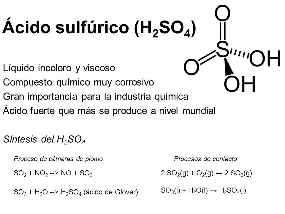 Ácido sulfúrico (H 2 SO 4 ) Líquido incoloro y viscoso Compuesto químico muy corrosivo Gran importancia para la industria química Ácido fuerte que más