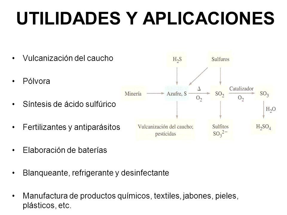 UTILIDADES Y APLICACIONES Vulcanización del caucho Pólvora Síntesis de ácido sulfúrico Fertilizantes y antiparásitos Elaboración de baterías Blanquean