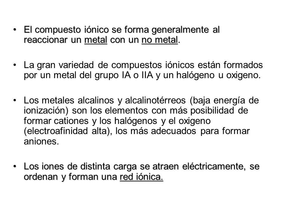 El compuesto iónico se forma generalmente al reaccionar un metal con un no metal.El compuesto iónico se forma generalmente al reaccionar un metal con