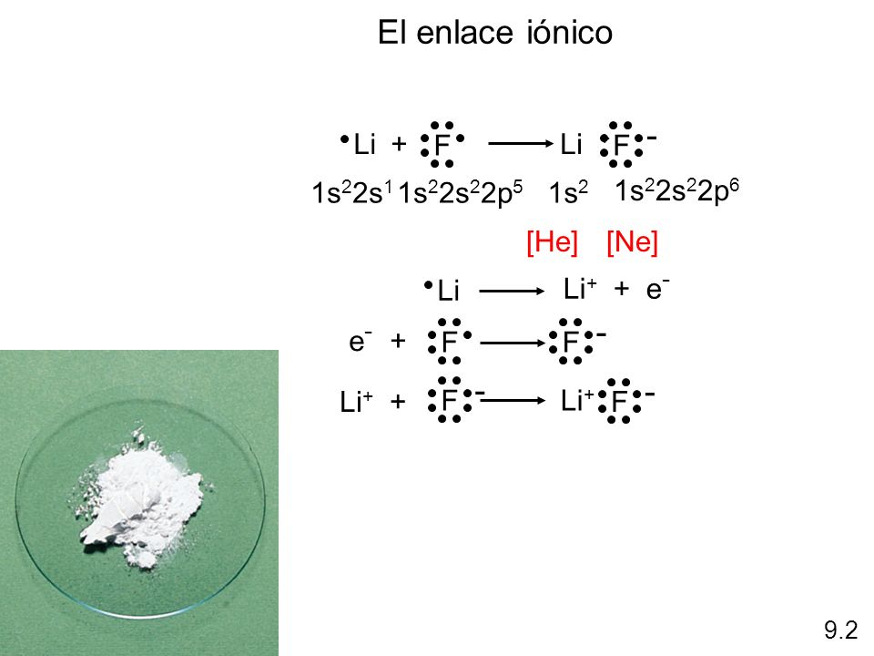 9.2 Li + F Li + F - El enlace iónico 1s 2 2s 1 1s 2 2s 2 2p 5 1s 2 1s 2 2s 2 2p 6 [He][Ne] Li Li + + e - e - + FF - F - Li + + Li + F -