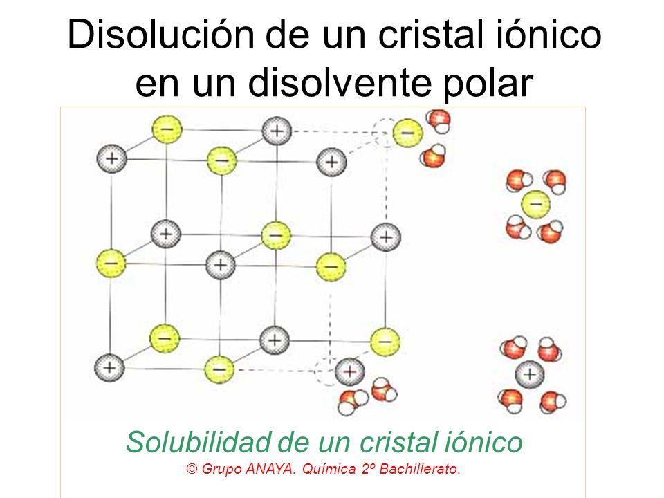 Disolución de un cristal iónico en un disolvente polar Solubilidad de un cristal iónico © Grupo ANAYA. Química 2º Bachillerato.