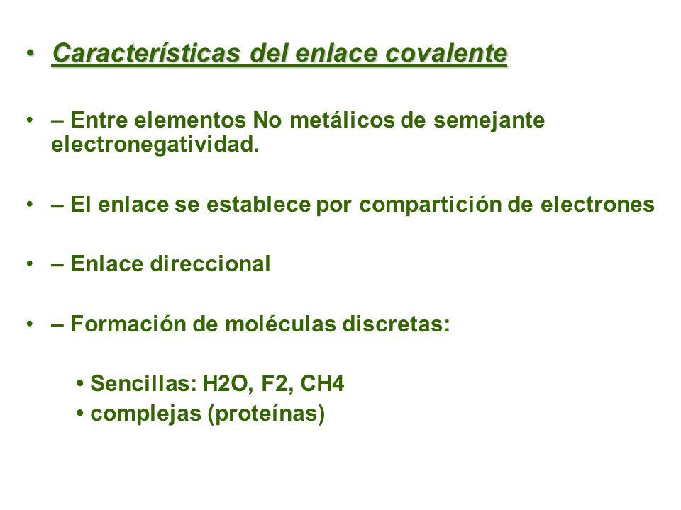 Características del enlace covalenteCaracterísticas del enlace covalente – Entre elementos No metálicos de semejante electronegatividad. – El enlace s