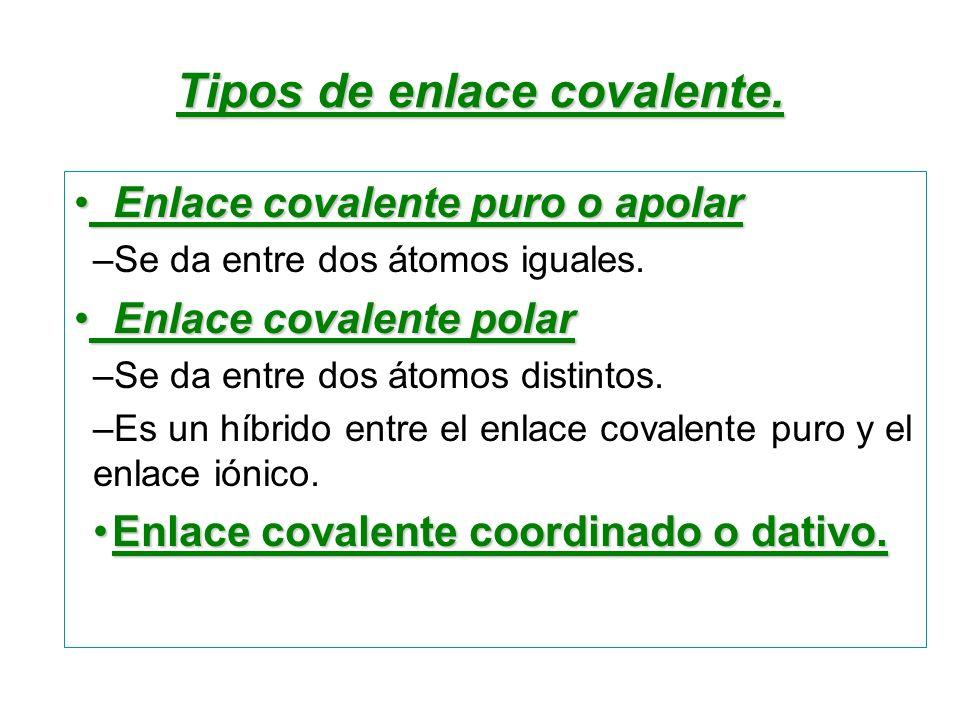 Tipos de enlace covalente. Enlace covalente puro o apolar Enlace covalente puro o apolar –Se da entre dos átomos iguales. Enlace covalente polar Enlac