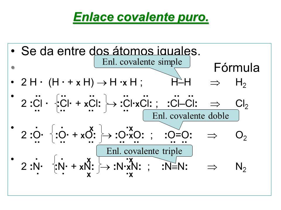 Enlace covalente puro. Se da entre dos átomos iguales. Fórmula 2 H · (H · + x H) H · x H ; H–H H 2 ·· ·· ·· ·· ·· ·· ·· 2 :Cl · :Cl· + x Cl: :Cl· x Cl