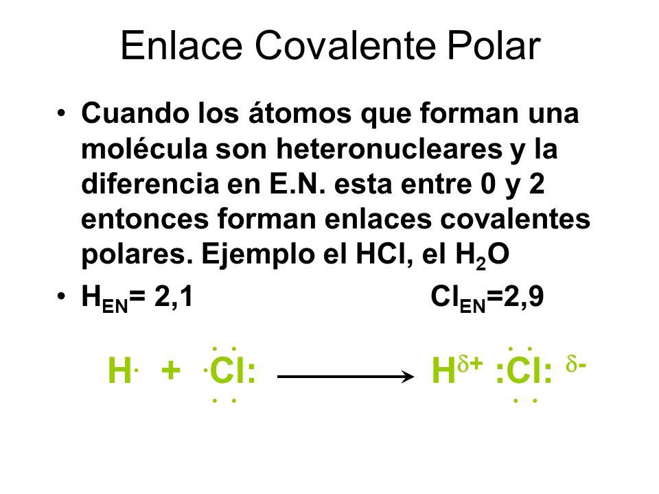 Enlace Covalente Polar Cuando los átomos que forman una molécula son heteronucleares y la diferencia en E.N. esta entre 0 y 2 entonces forman enlaces