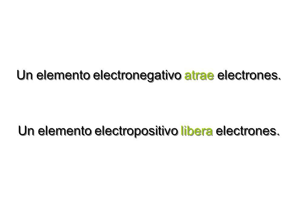 Un elemento electronegativo atrae electrones. Un elemento electropositivo libera electrones. Un elemento electronegativo atrae electrones. Un elemento
