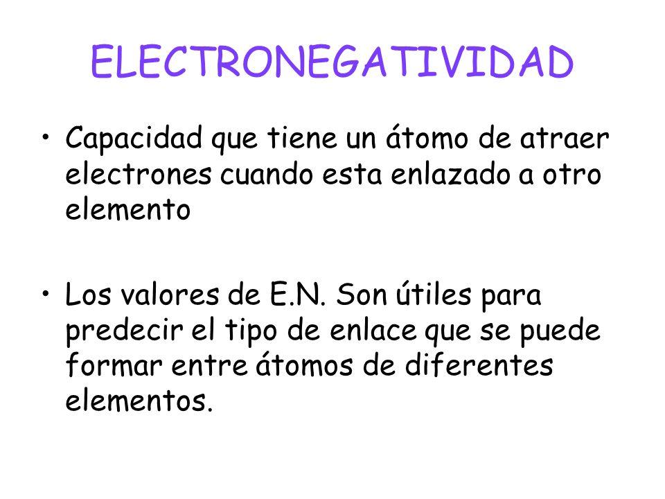 ELECTRONEGATIVIDAD Capacidad que tiene un átomo de atraer electrones cuando esta enlazado a otro elemento Los valores de E.N. Son útiles para predecir