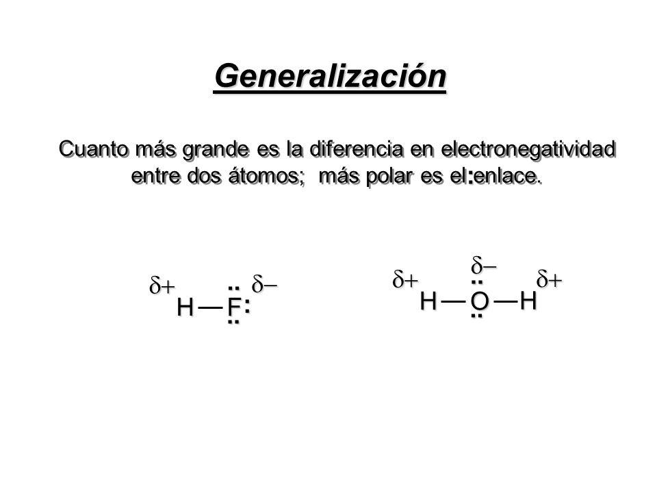 Generalización Cuanto más grande es la diferencia en electronegatividad entre dos átomos; más polar es el enlace. : F :.... H O.... H H