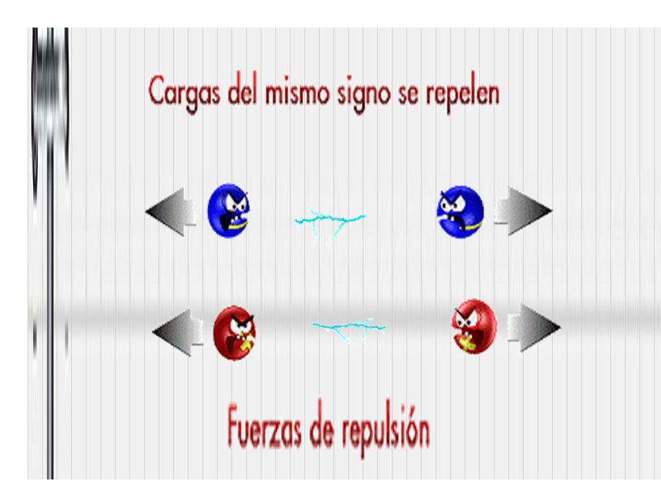 Un elemento electronegativo atrae electrones.Un elemento electropositivo libera electrones.