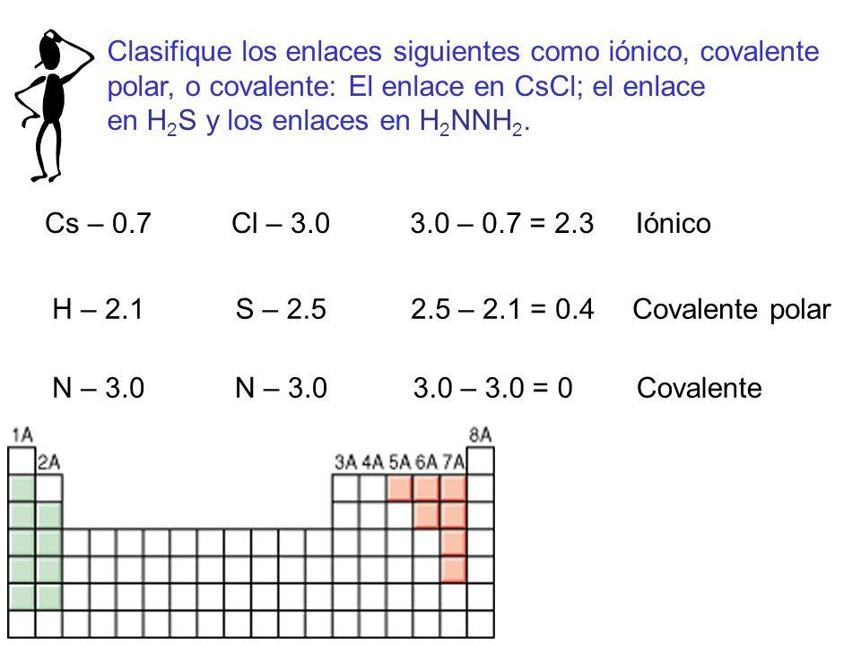 Clasifique los enlaces siguientes como iónico, covalente polar, o covalente: El enlace en CsCl; el enlace en H 2 S y los enlaces en H 2 NNH 2. Cs – 0.