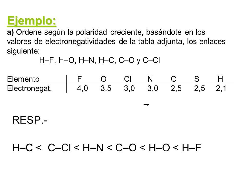 Ejemplo: Ejemplo: a) Ordene según la polaridad creciente, basándote en los valores de electronegatividades de la tabla adjunta, los enlaces siguiente: