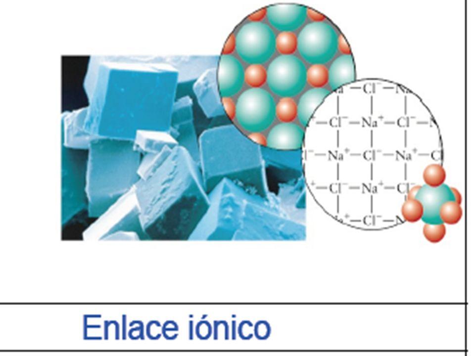 Un enlace iónico es la fuerza de atracción electrostática que mantiene unidos a los iones en un compuesto iónico.