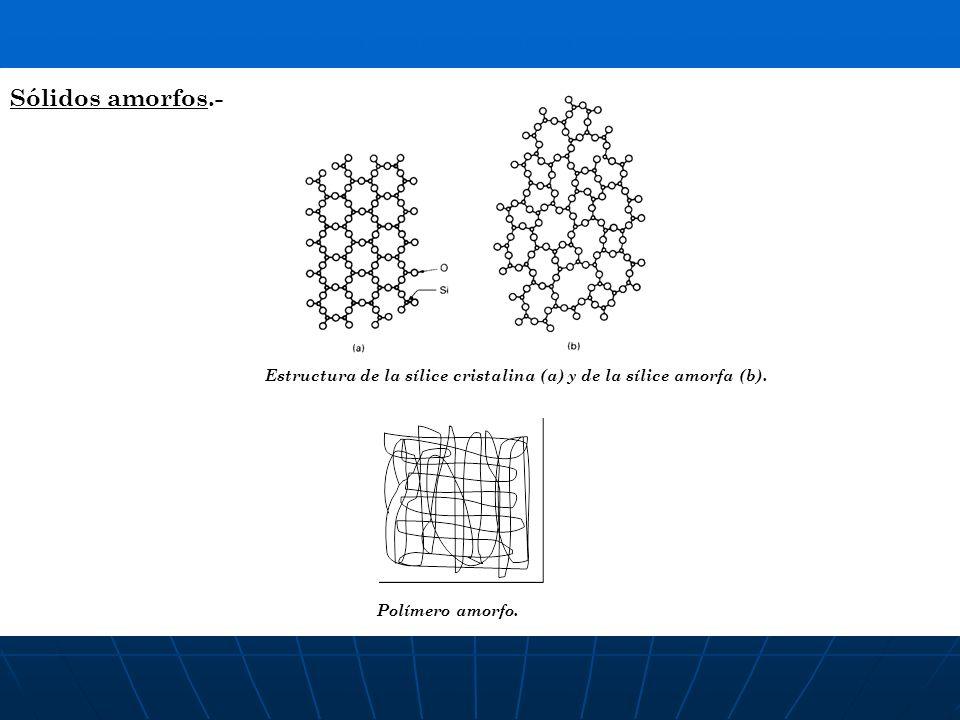 Estructura de la sílice cristalina (a) y de la sílice amorfa (b). Sólidos amorfos.- Polímero amorfo.