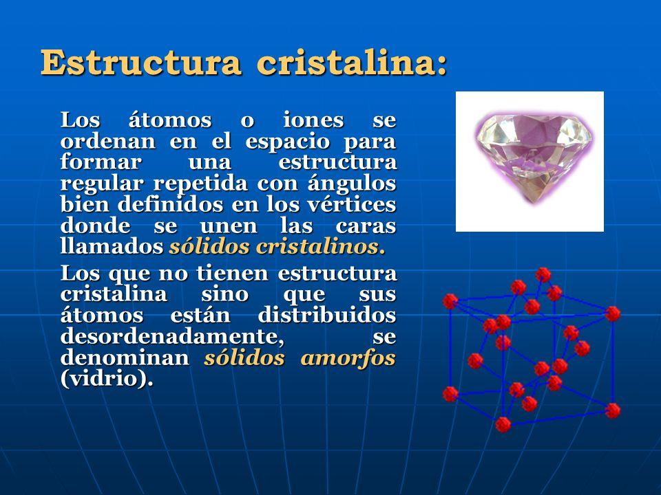 Estructura cristalina: Los átomos o iones se ordenan en el espacio para formar una estructura regular repetida con ángulos bien definidos en los vérti