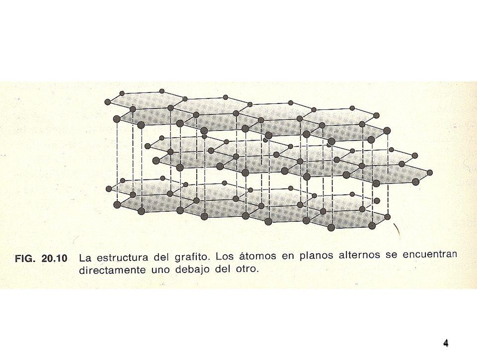 Estructura cristalina: Los átomos o iones se ordenan en el espacio para formar una estructura regular repetida con ángulos bien definidos en los vértices donde se unen las caras llamados sólidos cristalinos.