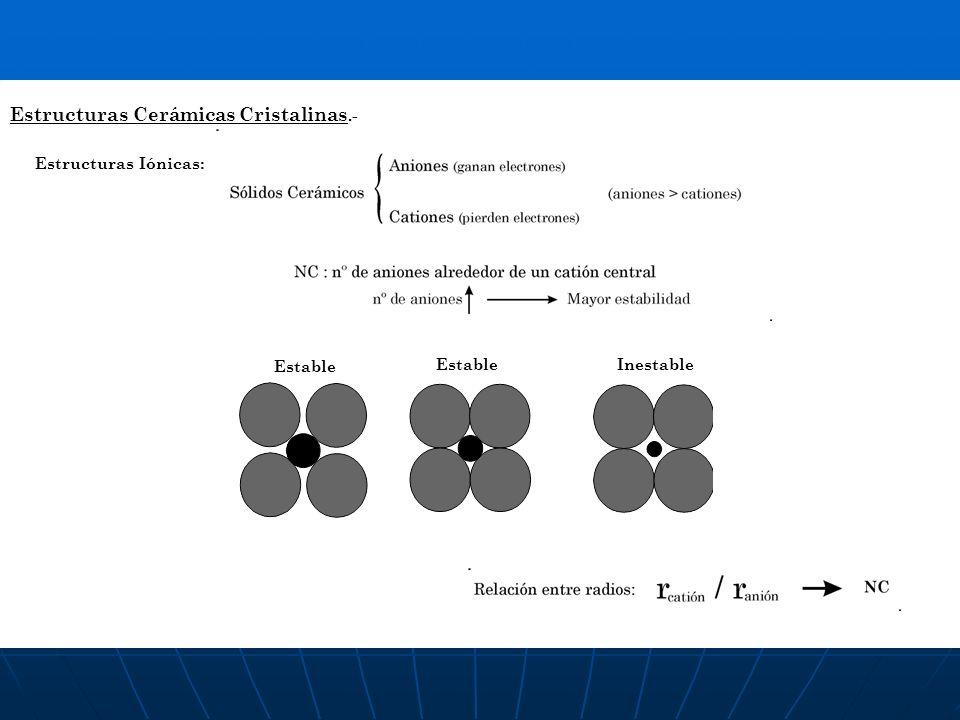 Estructuras Cerámicas Cristalinas.- Estructuras Iónicas: Estable Inestable