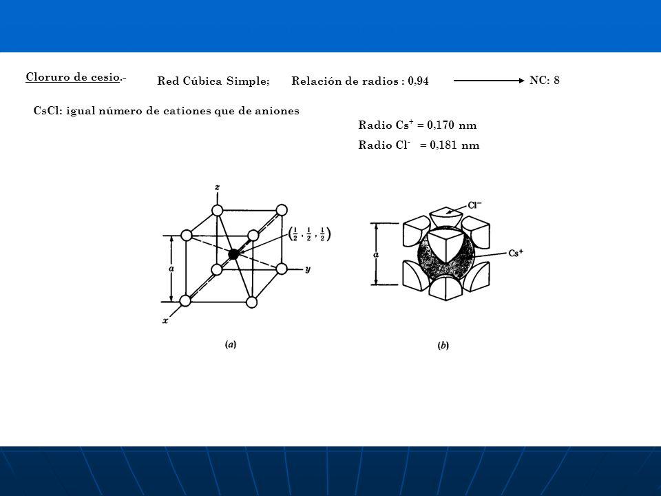Cloruro de cesio.- CsCl: igual número de cationes que de aniones Red Cúbica Simple; Relación de radios : 0,94 NC: 8 Radio Cs + = 0,170 nm Radio Cl - =