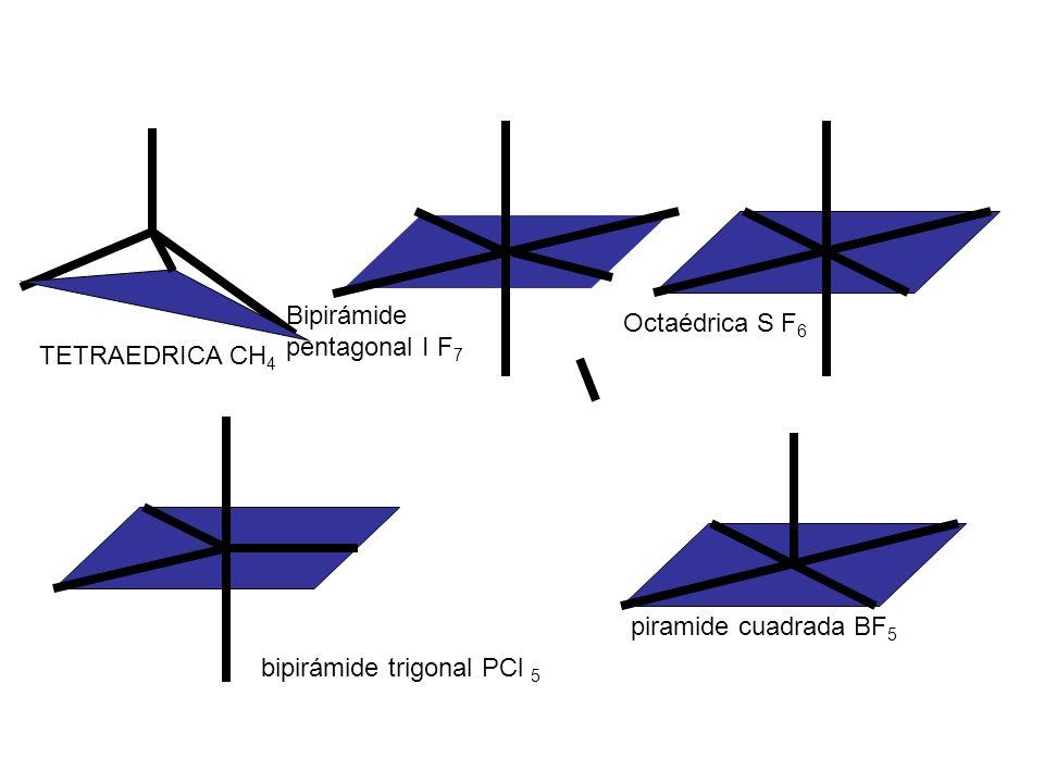 piramide cuadrada BF 5 Octaédrica S F 6 bipirámide trigonal PCl 5 TETRAEDRICA CH 4 Bipirámide pentagonal I F 7
