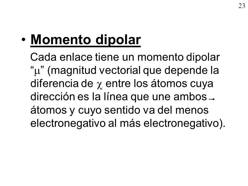 23 Momento dipolar Cada enlace tiene un momento dipolar (magnitud vectorial que depende la diferencia de entre los átomos cuya dirección es la línea q