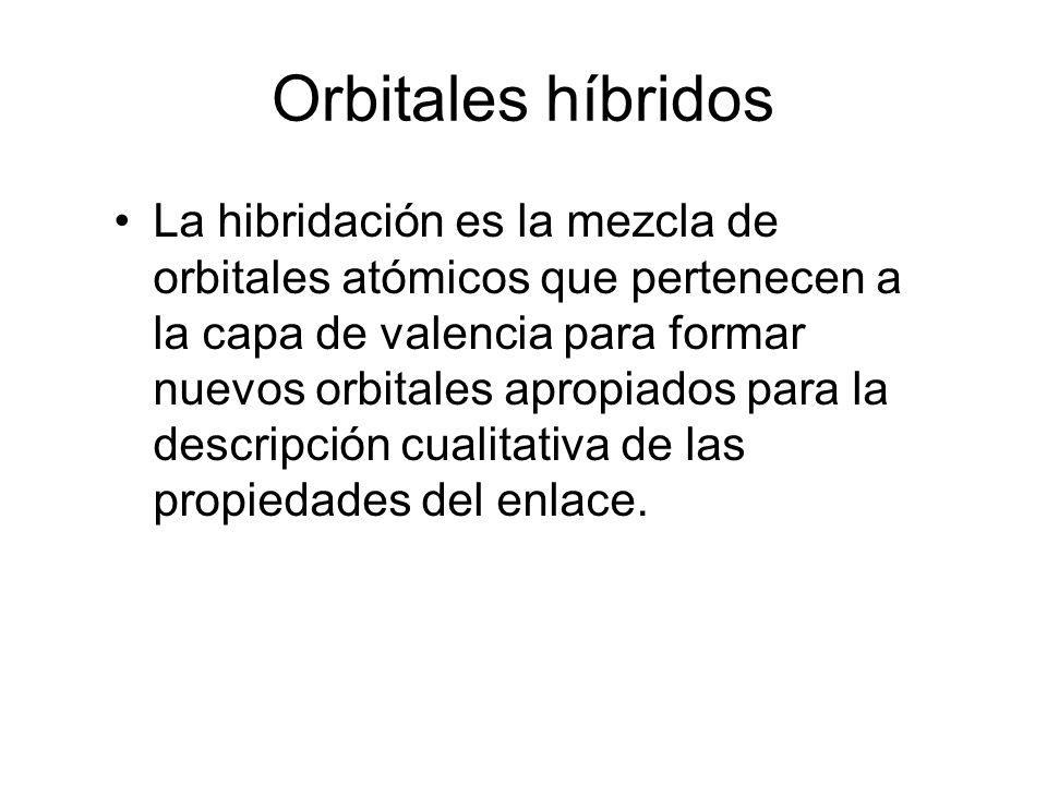 Orbitales híbridos La hibridación es la mezcla de orbitales atómicos que pertenecen a la capa de valencia para formar nuevos orbitales apropiados para