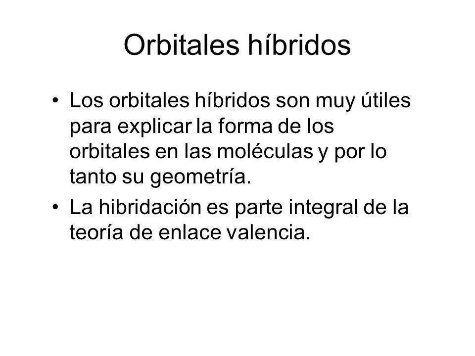 Orbitales híbridos Los orbitales híbridos son muy útiles para explicar la forma de los orbitales en las moléculas y por lo tanto su geometría. La hibr