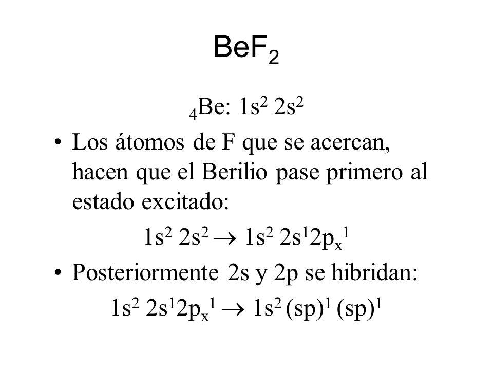 BeF 2 4 Be: 1s 2 2s 2 Los átomos de F que se acercan, hacen que el Berilio pase primero al estado excitado: 1s 2 2s 2 1s 2 2s 1 2p x 1 Posteriormente