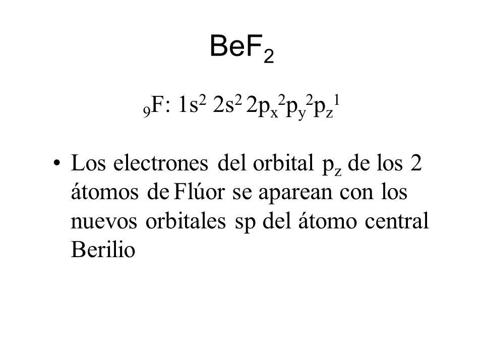 BeF 2 9 F: 1s 2 2s 2 2p x 2 p y 2 p z 1 Los electrones del orbital p z de los 2 átomos de Flúor se aparean con los nuevos orbitales sp del átomo centr