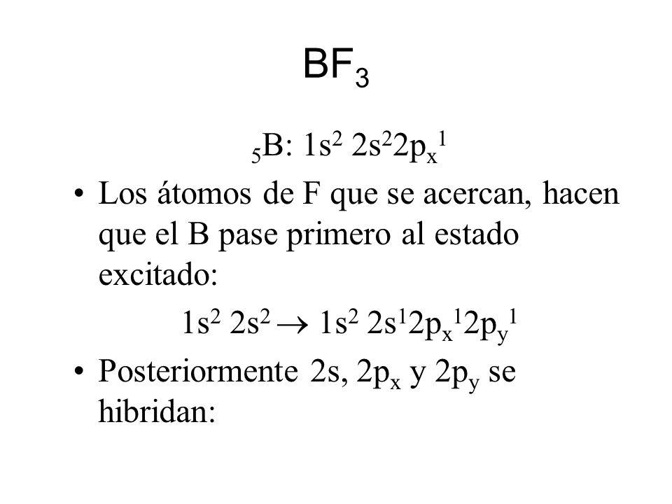 BF 3 5 B: 1s 2 2s 2 2p x 1 Los átomos de F que se acercan, hacen que el B pase primero al estado excitado: 1s 2 2s 2 1s 2 2s 1 2p x 1 2p y 1 Posterior