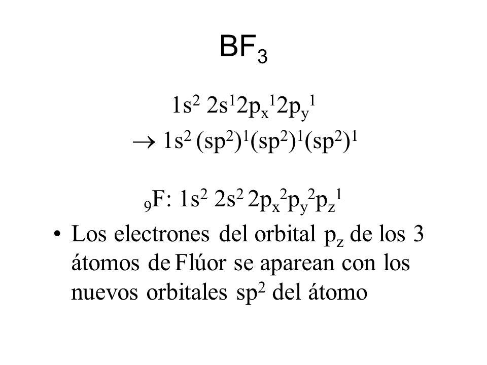 BF 3 1s 2 2s 1 2p x 1 2p y 1 1s 2 (sp 2 ) 1 (sp 2 ) 1 (sp 2 ) 1 9 F: 1s 2 2s 2 2p x 2 p y 2 p z 1 Los electrones del orbital p z de los 3 átomos de Fl