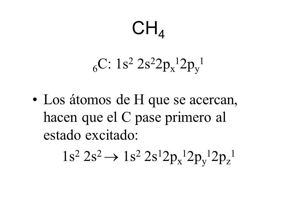 CH 4 6 C: 1s 2 2s 2 2p x 1 2p y 1 Los átomos de H que se acercan, hacen que el C pase primero al estado excitado: 1s 2 2s 2 1s 2 2s 1 2p x 1 2p y 1 2p