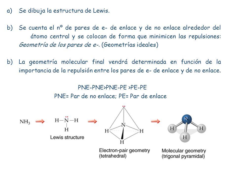 a)Se dibuja la estructura de Lewis. b)Se cuenta el nº de pares de e- de enlace y de no enlace alrededor del átomo central y se colocan de forma que mi