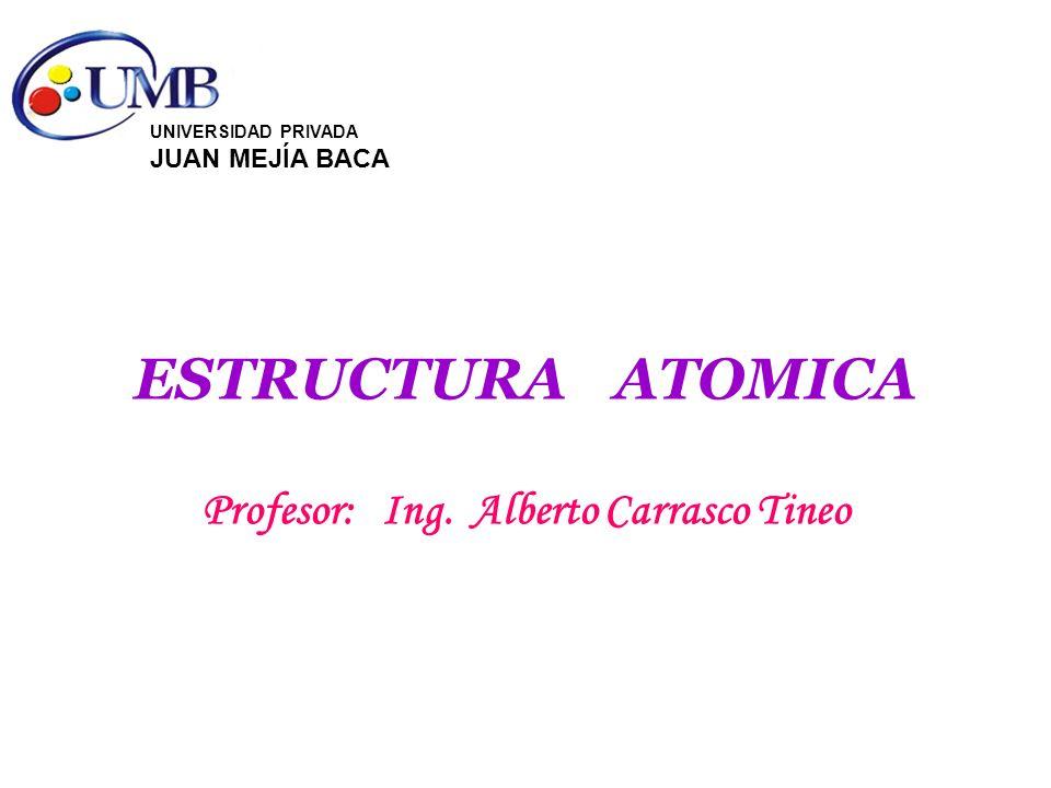 Estructura del Átomo Los átomos están conformados de tres partículas básicas: Protones: tienen una carga eléctrica positiva y están en el núcleo del átomo.