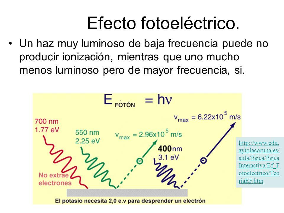 Efecto fotoeléctrico. Algunos metales emiten electrones al incidir una determinada radiación sobre ellos. Este fenómeno es utilizado prácticamente par