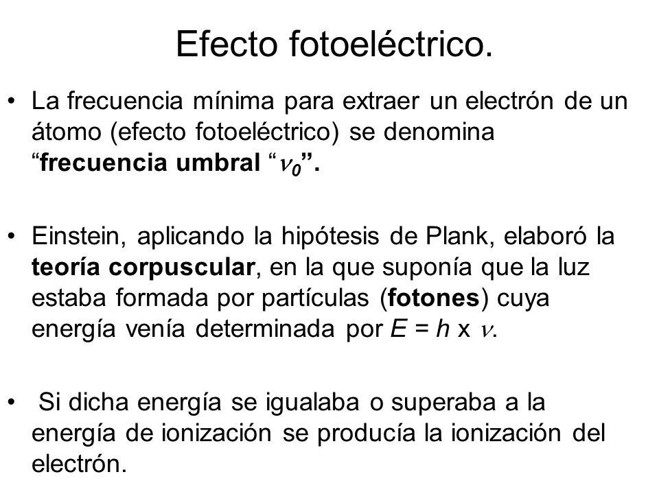 Efecto fotoeléctrico. Un haz muy luminoso de baja frecuencia puede no producir ionización, mientras que uno mucho menos luminoso pero de mayor frecuen