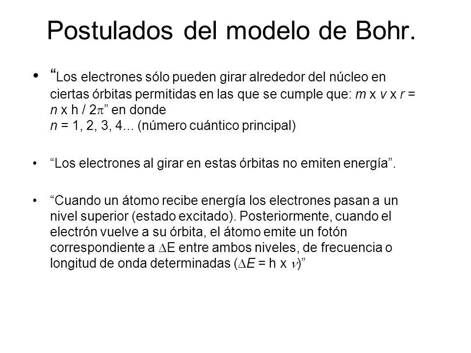 Efecto fotoeléctrico. La frecuencia mínima para extraer un electrón de un átomo (efecto fotoeléctrico) se denominafrecuencia umbral 0. Einstein, aplic