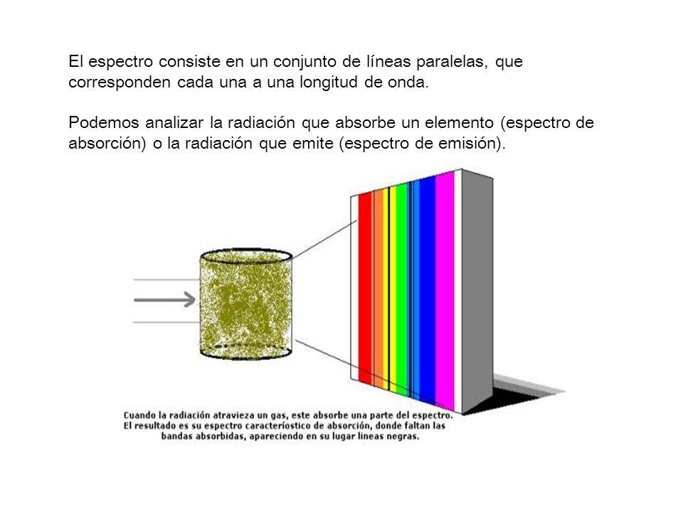 Espectros de emisión y absorción Cuando un electrón salta a niveles de mayor energía (estado excitado) y cae de nuevo a niveles de menor energía se pr