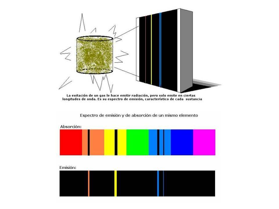 El espectro consiste en un conjunto de líneas paralelas, que corresponden cada una a una longitud de onda. Podemos analizar la radiación que absorbe u