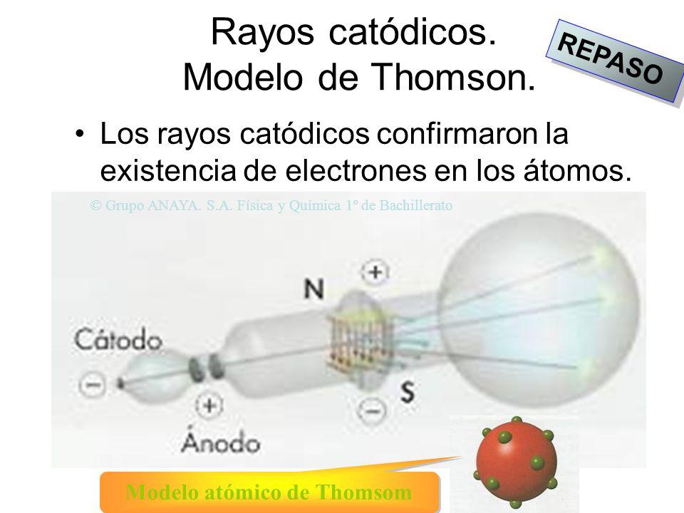 Rayos catódicos.Modelo de Thomson.