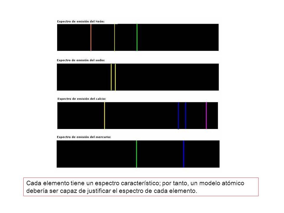 Algunos espectros de emisión Potasio Litio