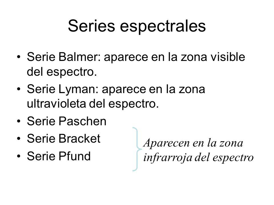 Explicación de las series espectrales utilizando el modelo de Bohr