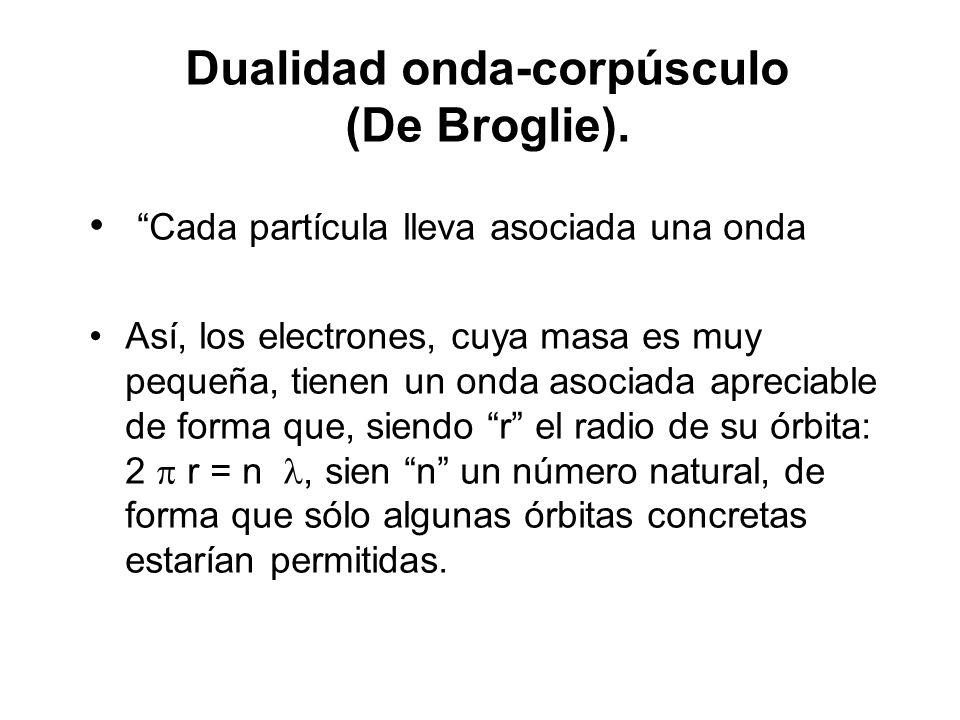 Principios básicos de la mecánica cuántica Dualidad onda-corpúsculo: Formulado por De Broglie en 1924. Cada partícula lleva asociada una onda Principi