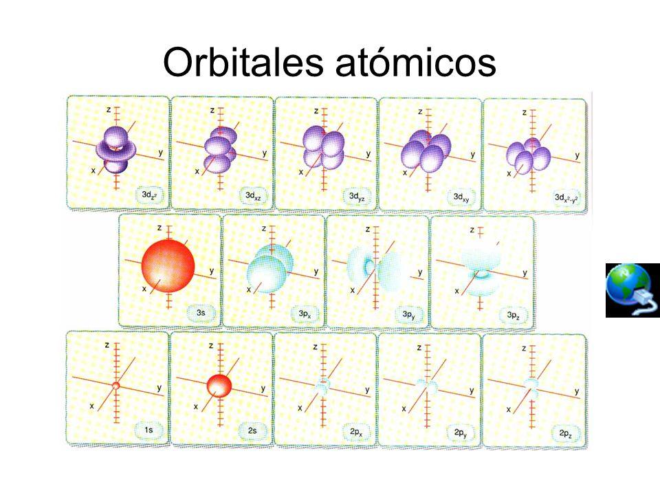 Orbitales atómicos. Los electrones se sitúan en orbitales, los cuales tienen capacidad para situar dos de ellos: 1ª capa: 1 orb. s (2 e – ) 2ª capa: 1