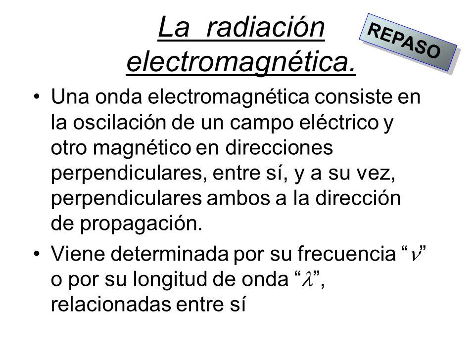 Rayos catódicos. Modelo de Thomson. REPASO R E P A S O Los rayos catódicos confirmaron la existencia de electrones en los átomos. © Grupo ANAYA. S.A.