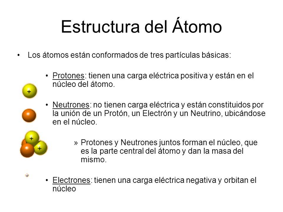 ¿Qué son los átomos? Los átomos son los elementos básicos que constituyen la materia que conforma nuestro cuerpo y los objetos que nos rodean. Un escr