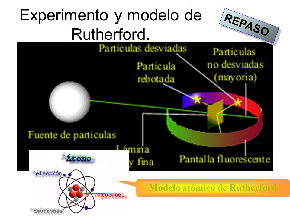 Experimento y modelo de Rutherford. REPASO Modelo atómico de Rutherford