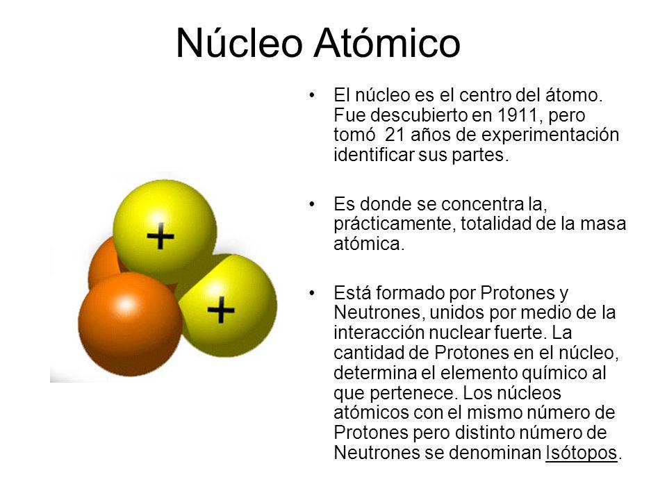 Quarks En 1968 los científicos descubrieron nuevas partículas dentro del Neutrón. Estas tres partículas también eran quarks, unidas también por energí