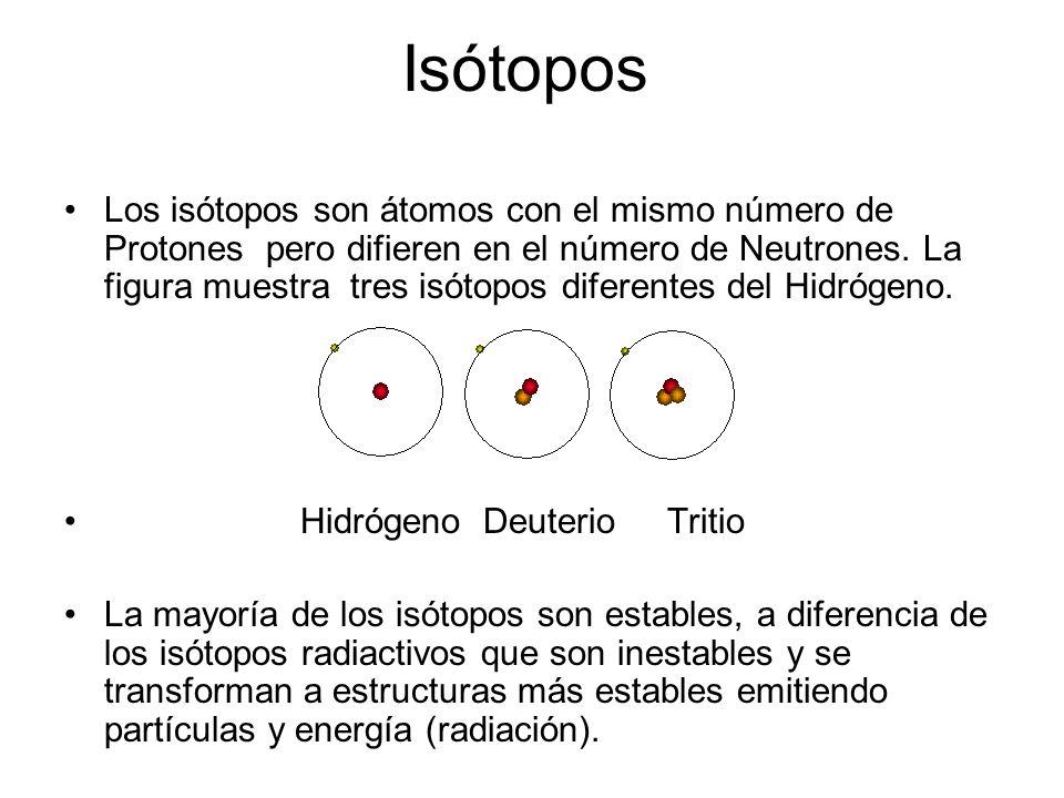 Núcleo Atómico El núcleo es el centro del átomo. Fue descubierto en 1911, pero tomó 21 años de experimentación identificar sus partes. Es donde se con